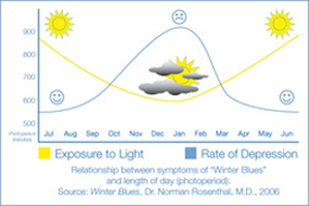 Exposure_to_Sunlight_GraphicScaled