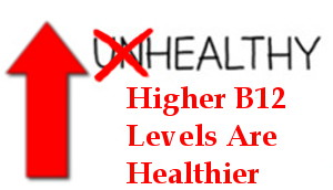 healthy vitamin b12 levels