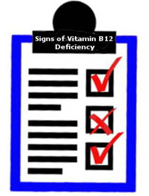 Clip Board - Signs of Vitamin B12 Deficiency