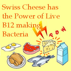 vitamin B12 foods: eggs, meat, fish, milk, Swiss Cheese - Lightening bolts aim at cheese - Flashes of energy around cheese - Text: Swiss Cheese has the Power of Live B12 making Bacteria