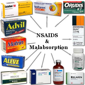 NSAIDS and Malabsorption
