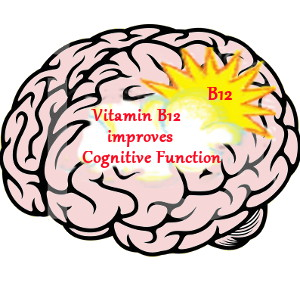 Illustration - Pink Brain - Yellow burst of Vitamin B12 - Text: Vitamimn B12 improves Cognitive Function